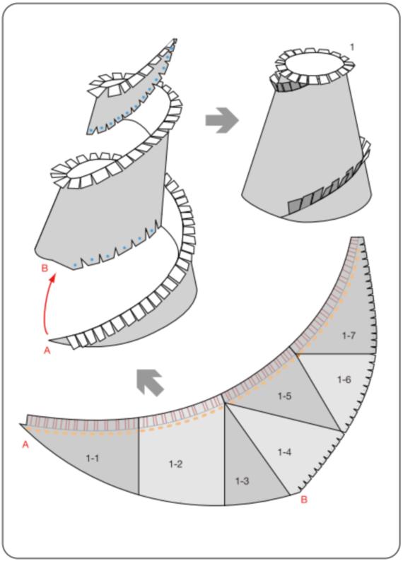 Как сделать шляпу ведьмы- Пошаговая инструкция