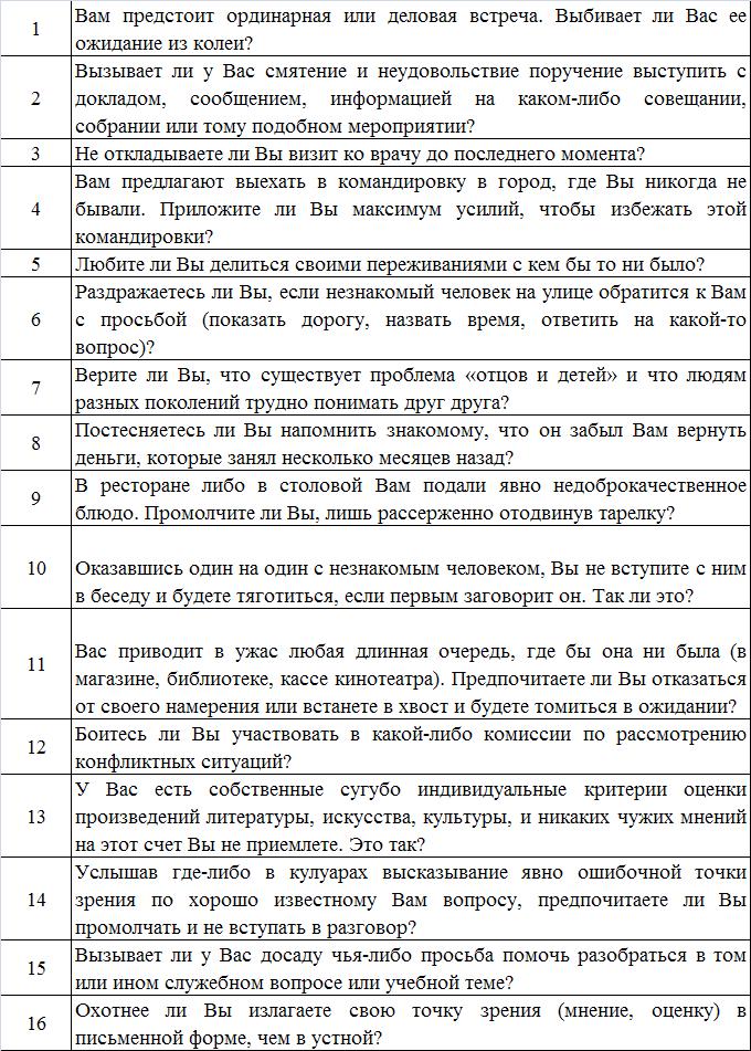 Вопросы теста Ряховского